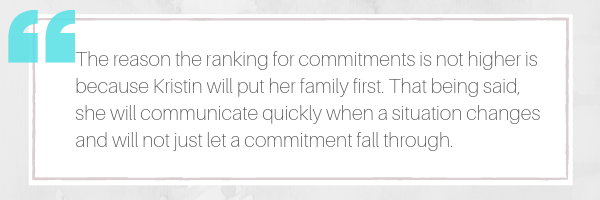 The reason the ranking for commitments is not higher is because Kristin will put her family first. That being said, she will communicate quickly when a situation changes and will not just let a commitment fall through.